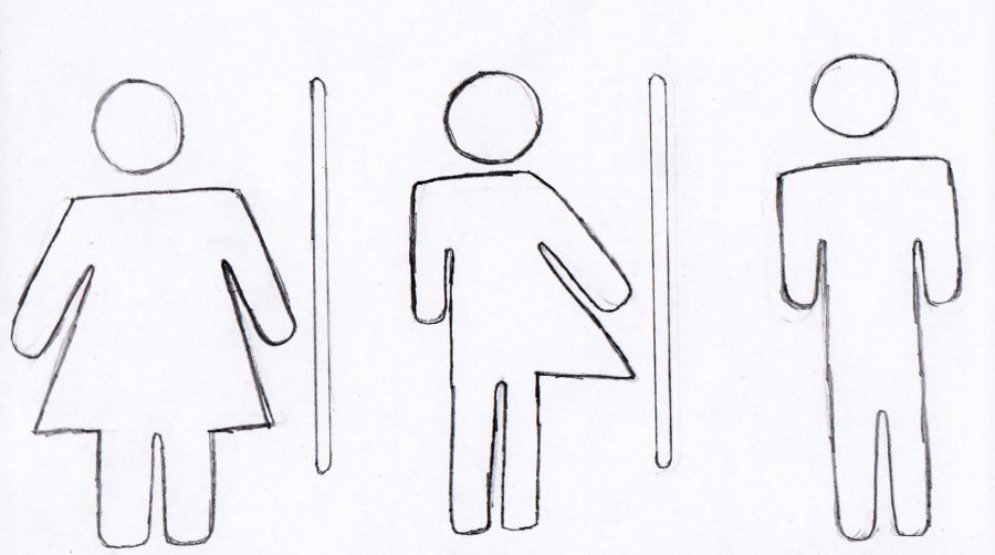 Transgender+Bathroom+Policy+on+Hold+After+Court+Objection